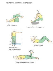 Piriformis Sendromu Egzersizleri